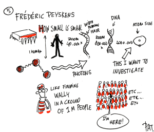 05_tedx_phd_contest_frederic_peyskens